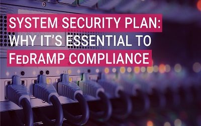 200-A: FedRAMP System Security Plan (SSP) Required Documents