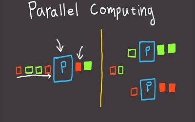 Introduction to Parallel Computing with OpenCL™ Programs on FPGAs (OOPNCL100)